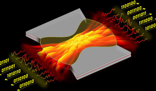 A chip detects laser fluctuations to generate random numbers. (credit: Kyungduk Kim)